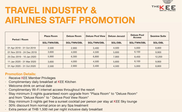Industry rates
