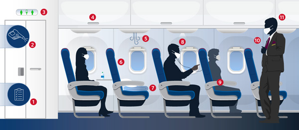 Delta Seating