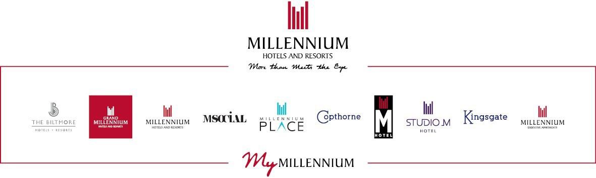Millennium brands